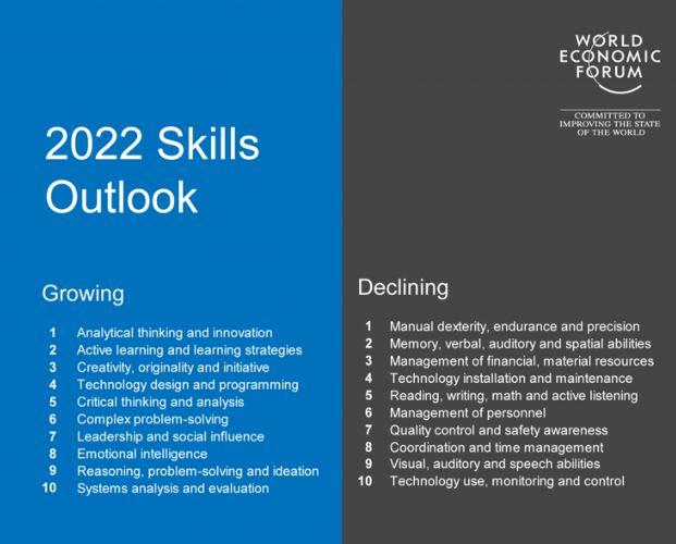 Skills WEF